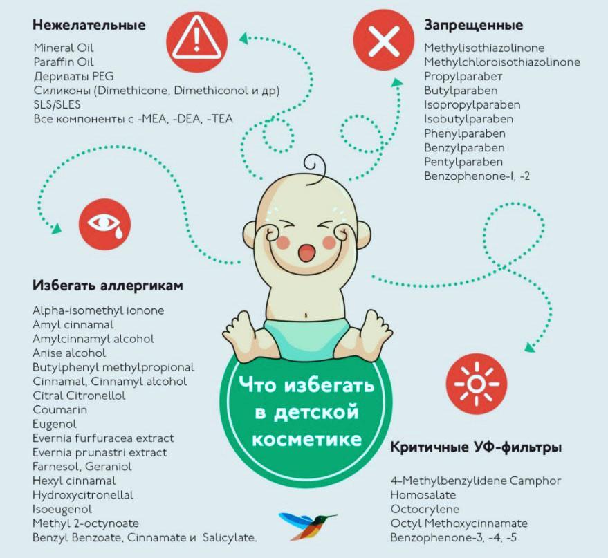 опасные-вещества в детской косметике