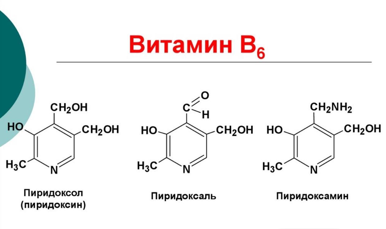 химическая формула витамина В6